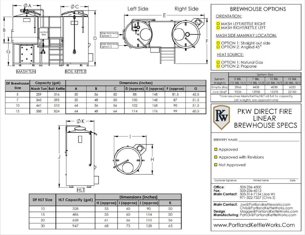 PKW Brewhouse Direct Fire (5-15 bbl) Spec Image