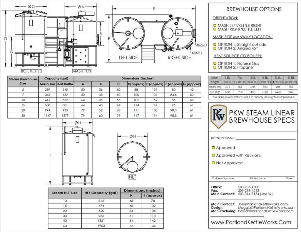 PKW Brewhouse Steam (5-30 bbl) Spec Image