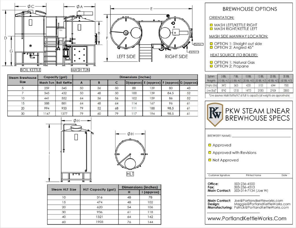 PKW Brewhouse Steam (5-30 bbl) Spec Image