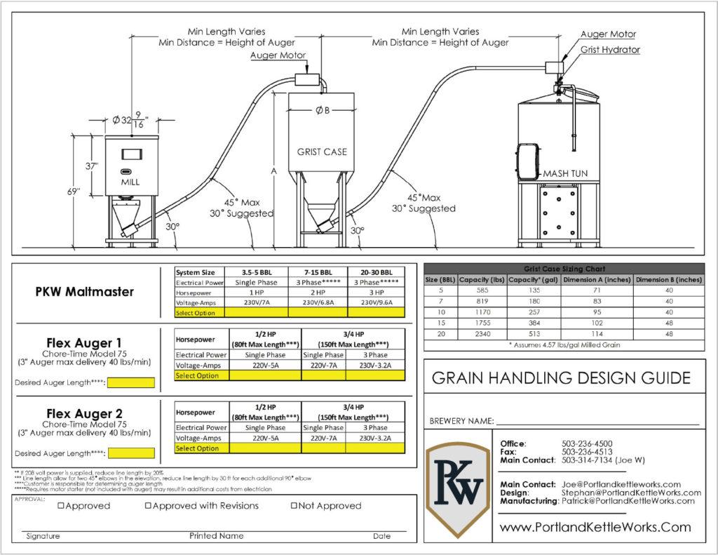 PKW Grain Handling System Floor Mount Spec Image