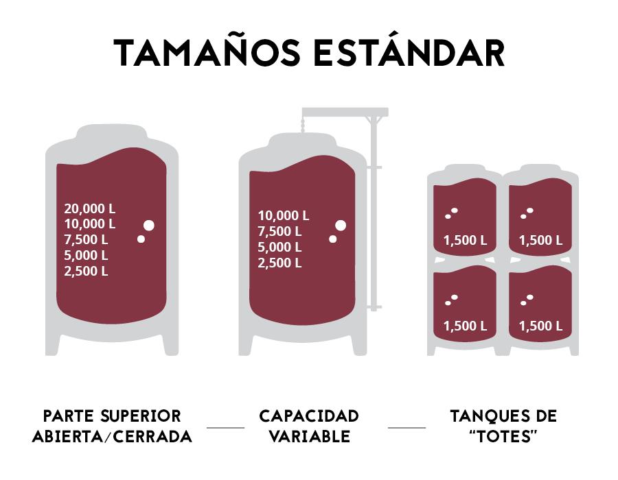 Equipo Para la Elaboración de Vino