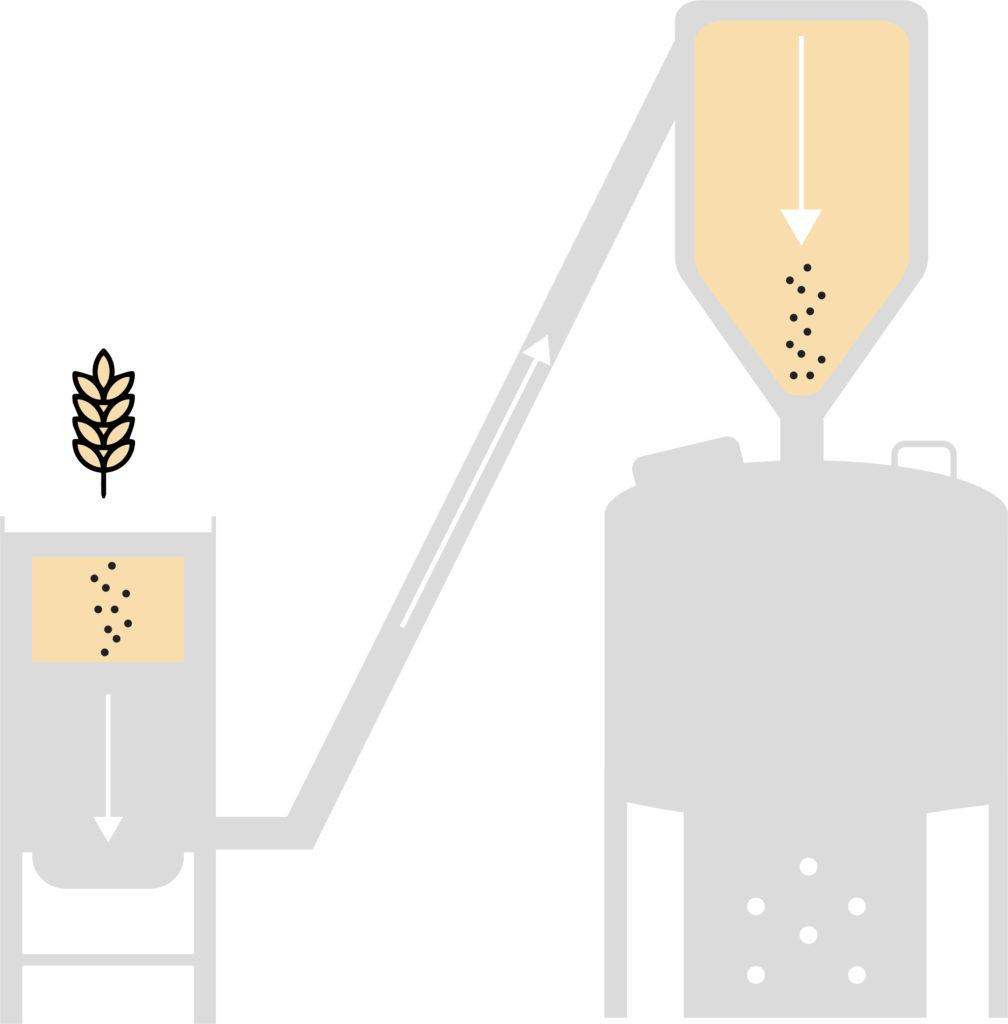 Manejo de granos. Equipo de Portland Kettle Works